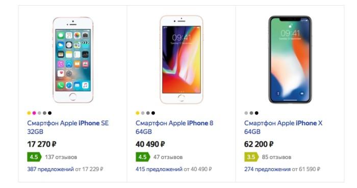 iPhone Яндекс.Маркет