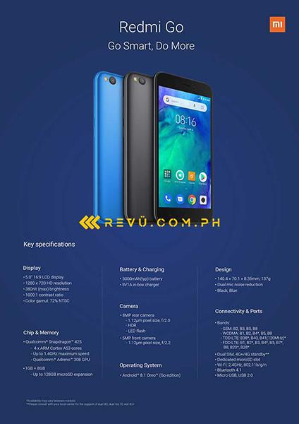 Появилась информация о самом дешевом смартфоне Xiaomi за всю историю
