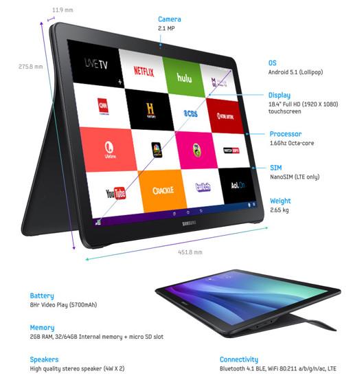 Samsung официально представила 18,4-дюймовый Android-планшет Galaxy View