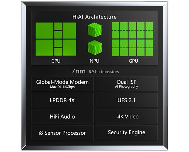 IFA 2018. Huawei Kirin 980 стал первым 7-нм чипсетом для смартфонов. Он получил двойной нейронный модуль и стал гораздо мощнее