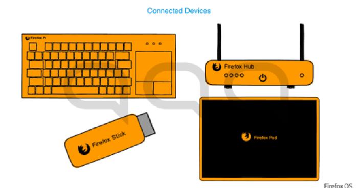 Firefox OS может «поселиться» в клавиатурах и роутерах