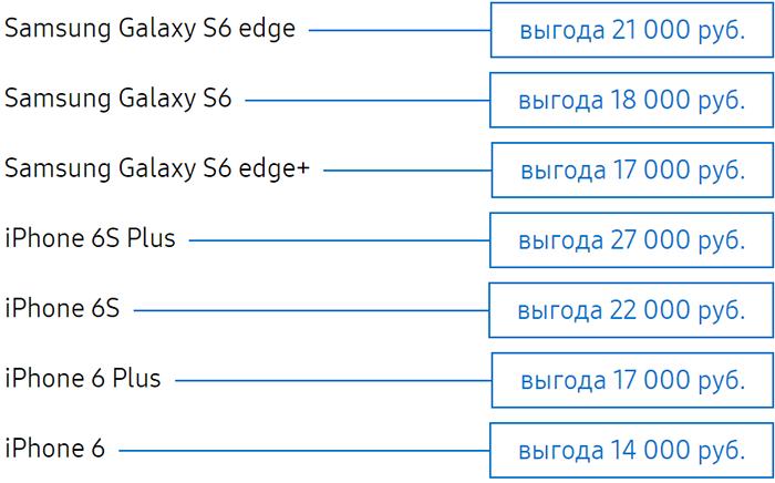 Samsung принимает старые смартфоны в качестве платы за Galaxy S8