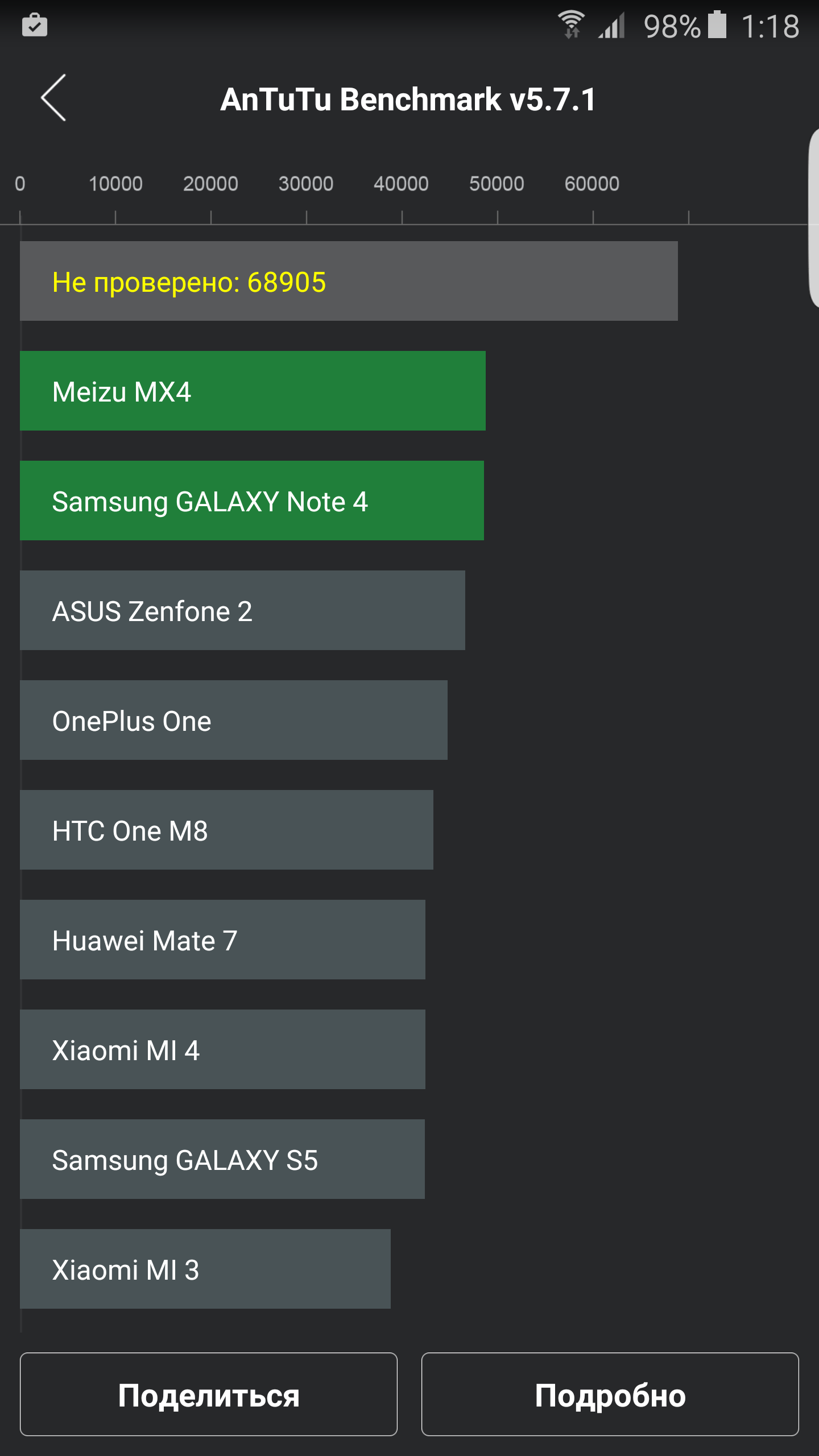 Обзор Samsung Galaxy S6 edge plus. Почти идеален