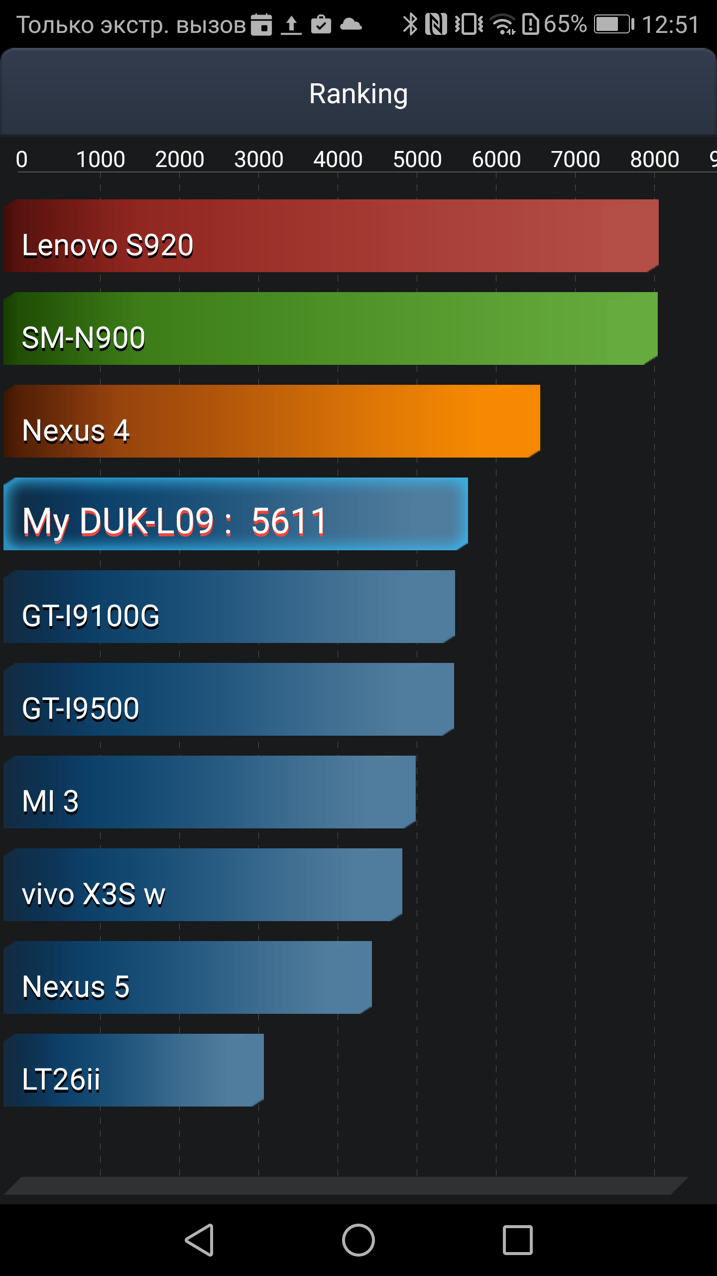 Huawei Honor 8 Pro обзор