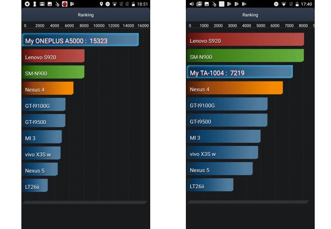 Nokia 8 и OnePlus 5 тесты