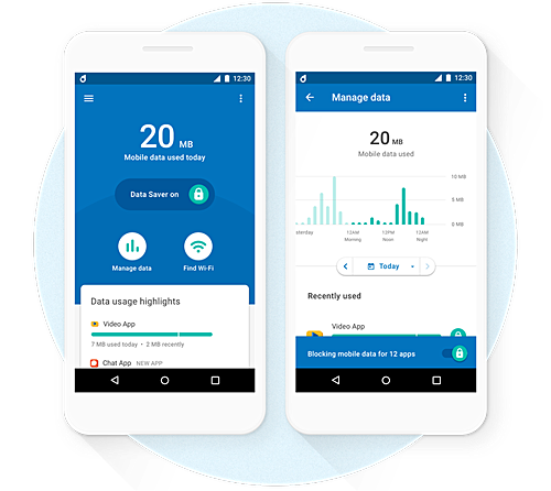 Google поможет владельцам Android-смартфонов не разориться на трафике