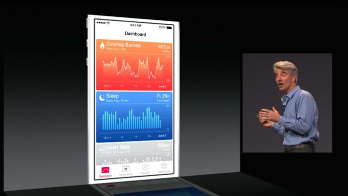 WWDC 2014: представлена операционная система iOS 8