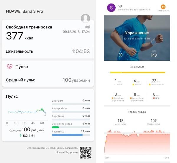 Huawei Band 3 Pro против Xiaomi Mi Band 3