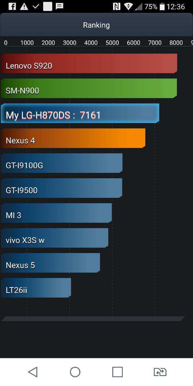 LG G6 обзор тест батареи