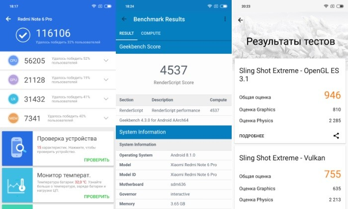 Redmi Note 6 Pro тесты